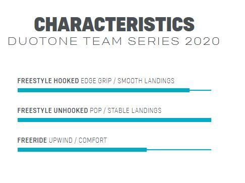 Duotone Team Series 2020