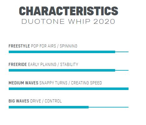 Duotone Whip 2020