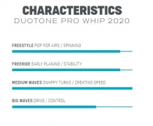 Duotone Pro Whip 2020